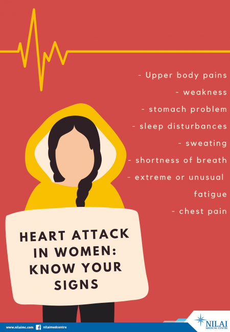 Heart attack in women_ Know your signs (1)